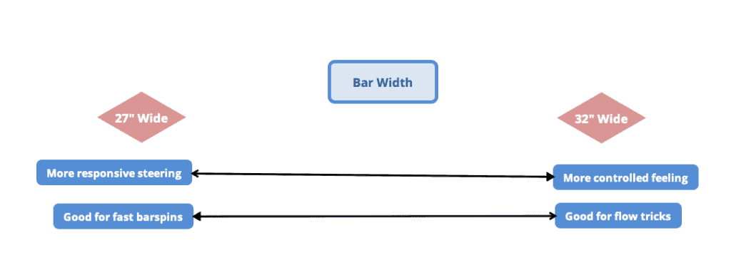 understanding how handlebar width affects your riding style